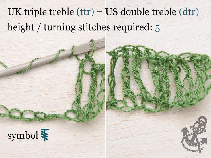 Basic Crochet Stitches – Triple Treble