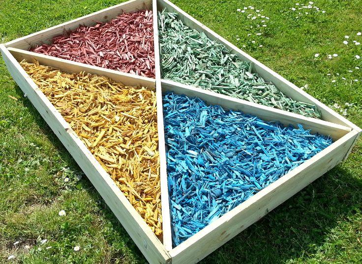 les copeaux de bois du jardin de la no - Copeaux De Bois Colors