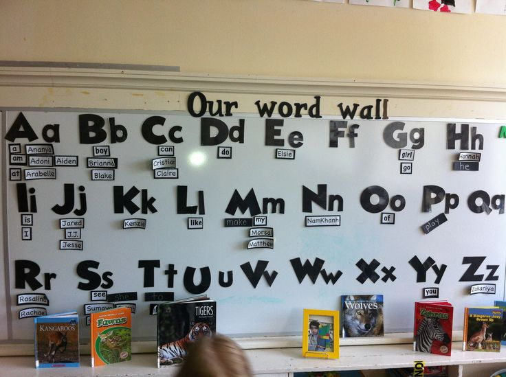 Word wall of words we use in kindergarten writting and our names.