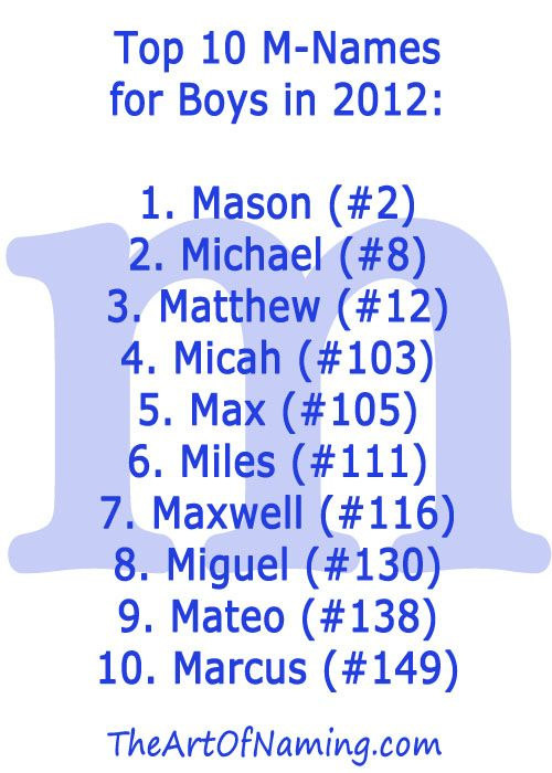 42 best boy names images on pinterest baby boy baby for Single syllable middle names