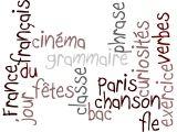 Wordle: Blog de français