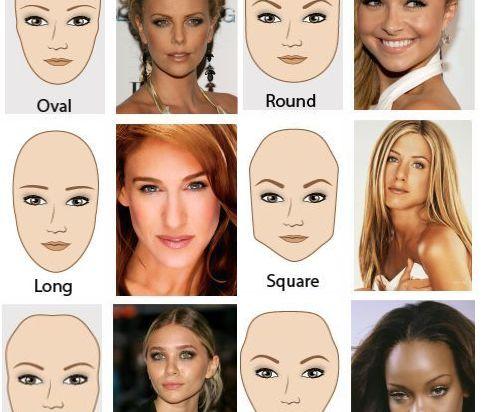 face square