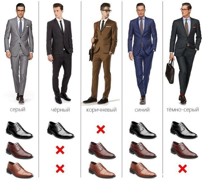 Гид: черная или коричневая обувь - ВестиКавказа Live