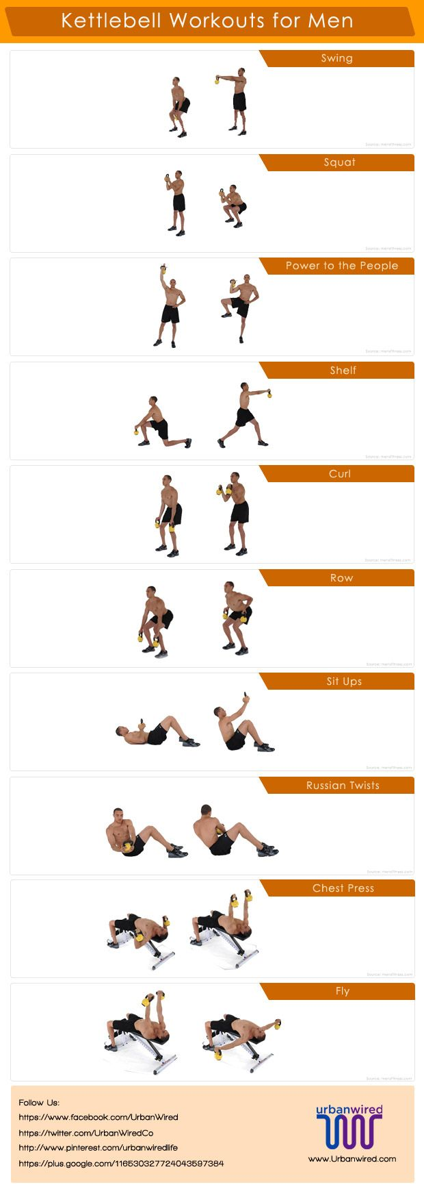 A kettle bell workout will increase your heart rate and work on your core, lower legs and lower back. This is what makes kettlebell workouts for men ideal.