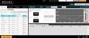 Suche Binary international broker review. Ansichten 212847.