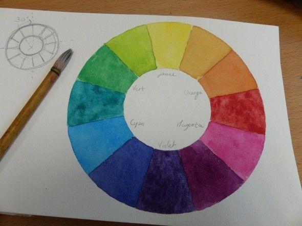 17 meilleures id es propos de cercle chromatique sur pinterest cercle des couleurs th orie for Cercle de couleur chromatique