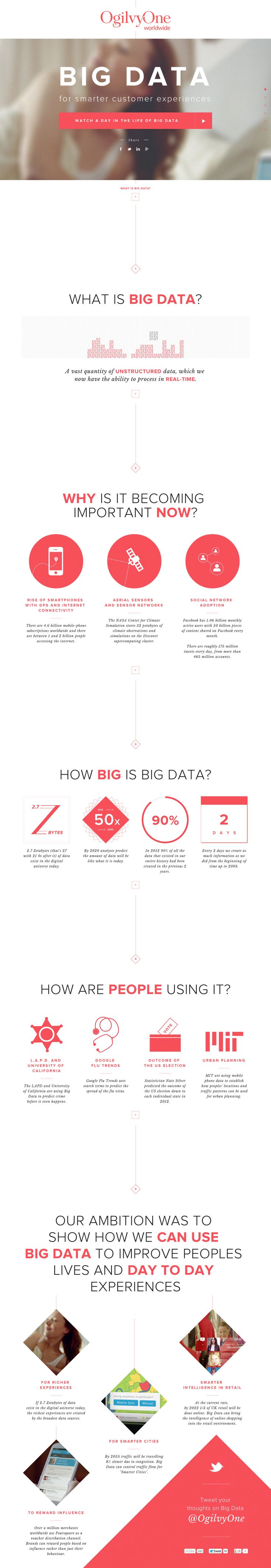 """The team over at OgilvyOne demonstrate how """"Big Data"""" can create smarter customer experiences in a slick responsive one pager filled with Infographics."""
