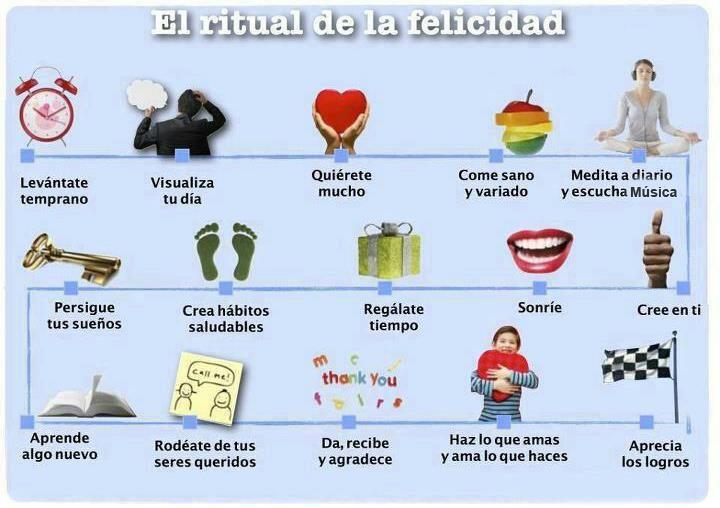 A2 Lee las instrucciones para ser feliz ¿qué te parecen? ¿hay algo que tú haces? ¿Cómo sería el ritual del buen estudiante de español?
