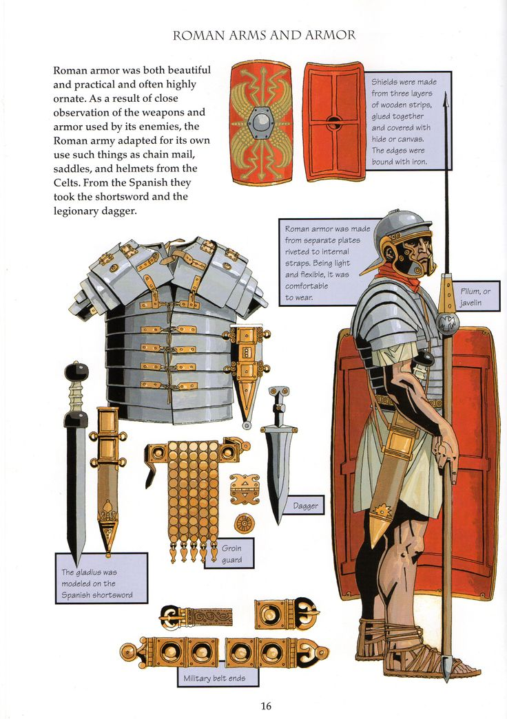 armor of ancient rome essay Rome the roman empire (latin: imperium romanum) was the post-republican period of the ancient roman civilization, characterized by an autocratic form of government and large territorial holdings around the mediterranean sea in europe, africa, and asia.