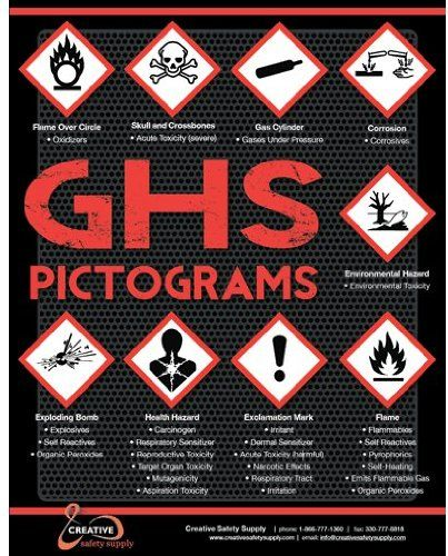 "GHS Pictogram Poster : 22""x28"" Creative Safety Supply https://www.amazon.com/dp/B008YIZB9U/ref=cm_sw_r_pi_dp_x_gKMJybAGRHCCA"