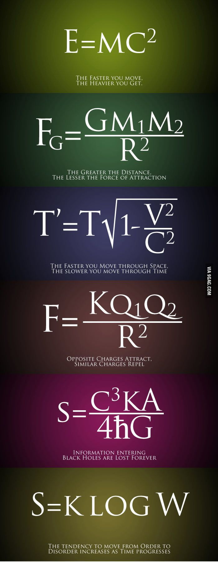 Words of wisdom found in math formulas