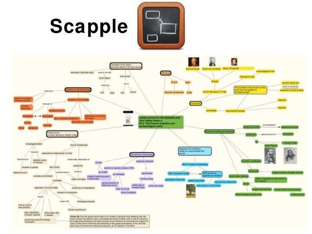 scapple - Buscar con Google
