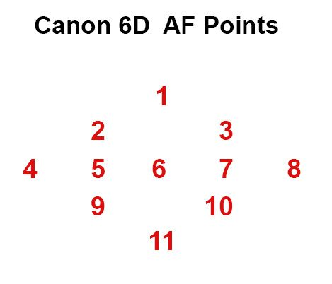Canon 6D: Selecting AF Points: Canon EOS-1D / 5D / 6D Talk Forum: Digital Photography Review