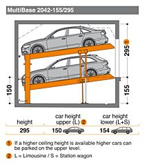 KLAUS Multiparking GmbH - MultiBase 2042: car stacker, double parker, Stack parker, car parking systems