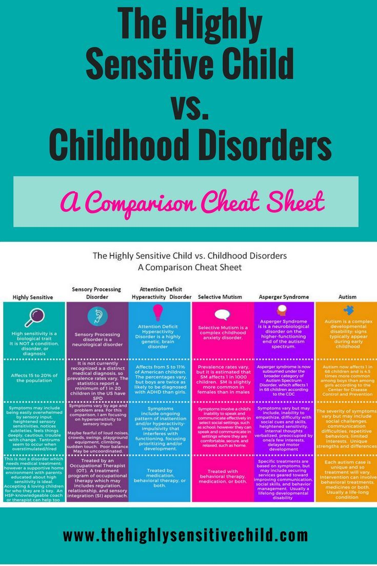 A Highly sensitive child cheat sheet.  Facts about highly sensitive children that can be quickly shared.  Is being highly sensitive a disorder?  Highly sensitive children vs. childhood disorders.  HSC printable