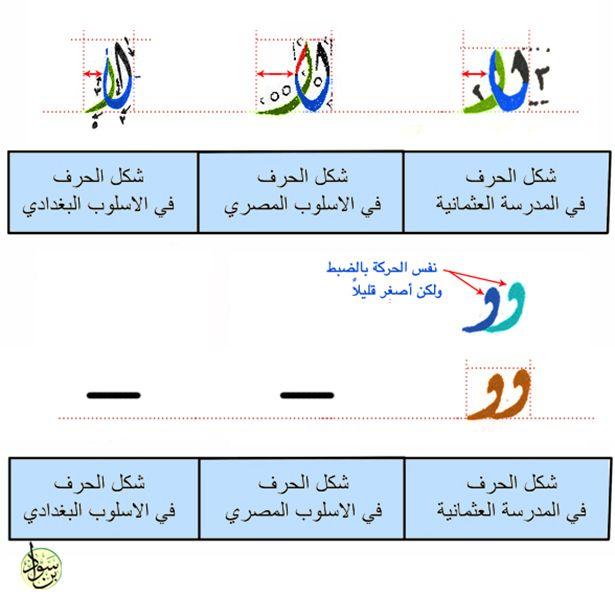 Best urdu self help books images on pinterest ali