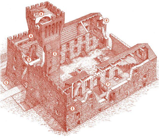 La Mappa del Castello di San Martino.