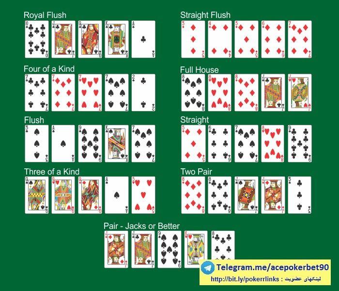 Poker Site Links Poker Jacks Or Better Some Words