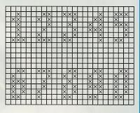 Schemi per il filet: Quadretto nascita e bomboniere con Minnie, alfabeto e numeri