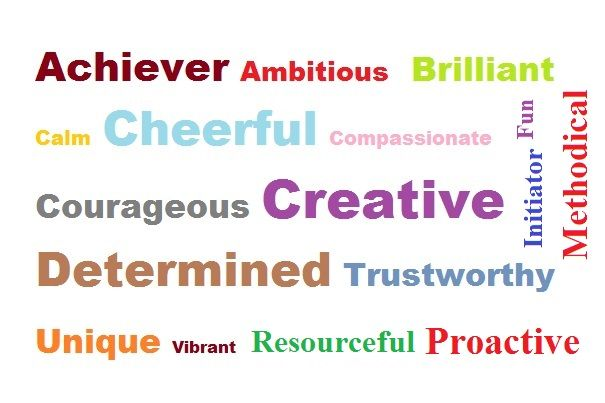 Positive Words To Describe Yourself In An Interview Words To Describe Yourself Positive Words Uncommon Words