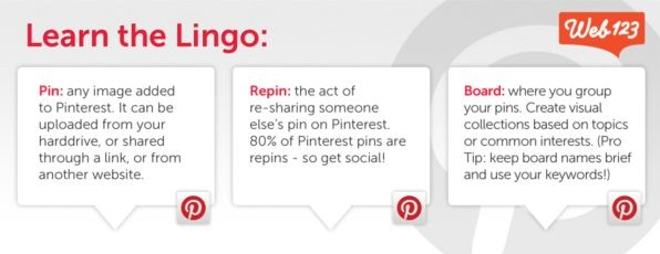 Recipe for Pinterest Success