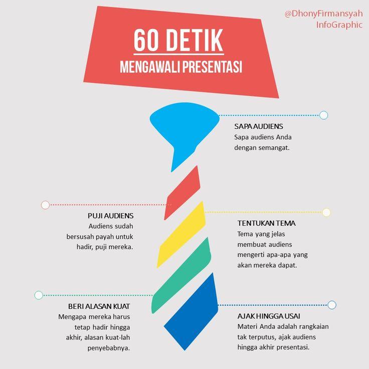 60 Detik mengawali presentasi sehingga memukau dalam infografis.