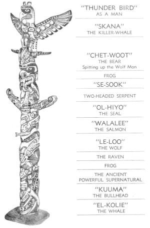 native american totampole animal symbols and meanings | The Thunder Bird: The Thunder Bird Totem Pole by catalina