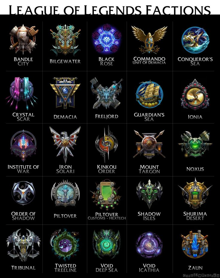 League of Legends Factions by 1j9e8p7.deviantart.com on @deviantART