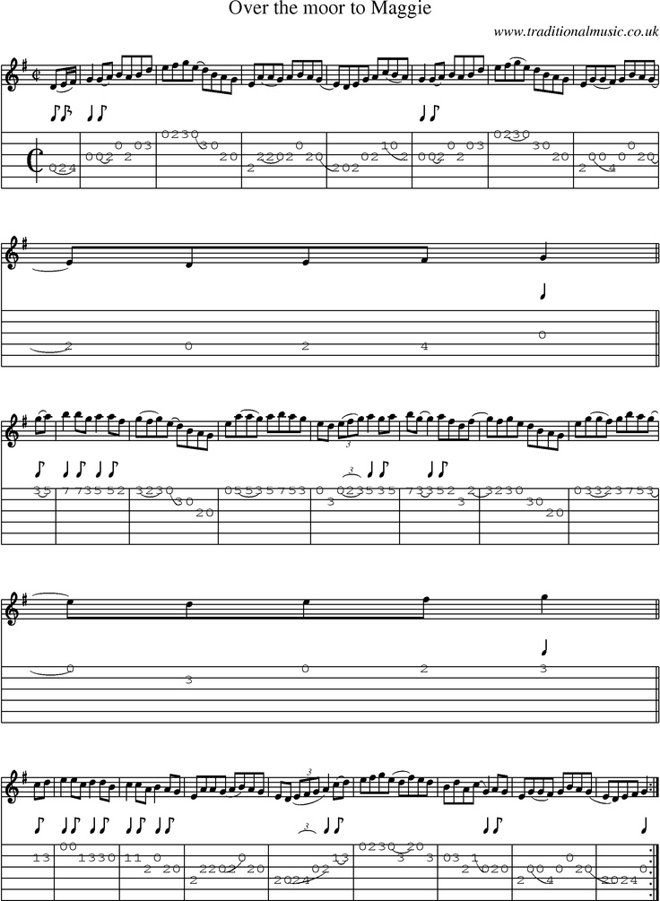 All Music Chords indian music sheet : 8 best Guitar Music images on Pinterest | Sheet music, Guitars and ...