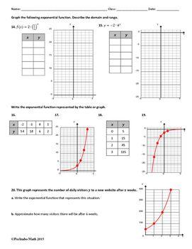 Exponential Functions ALGEBRA Worksheet