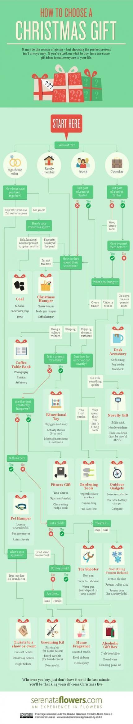 32 Trendy Ideas For Gifts For Guys Secret Santa Mom
