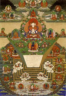 Bhutan - Wikipedia  Bhutanese thanka of Mt. Meru and the Buddhist universe (19th century, Tongsa Dzong, Tongsa, Bhutan).