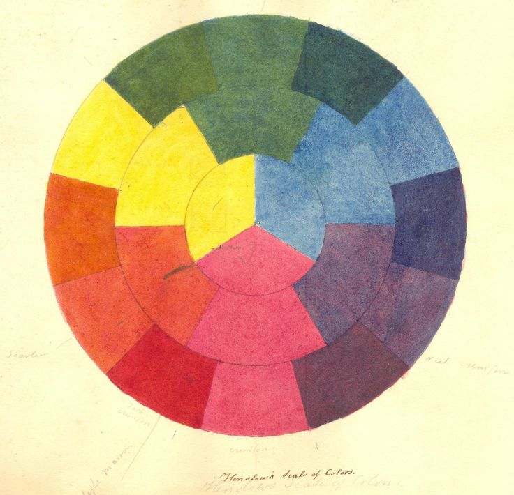 greenough george bellas 1778 1855 title on colours - Books On Color Theory