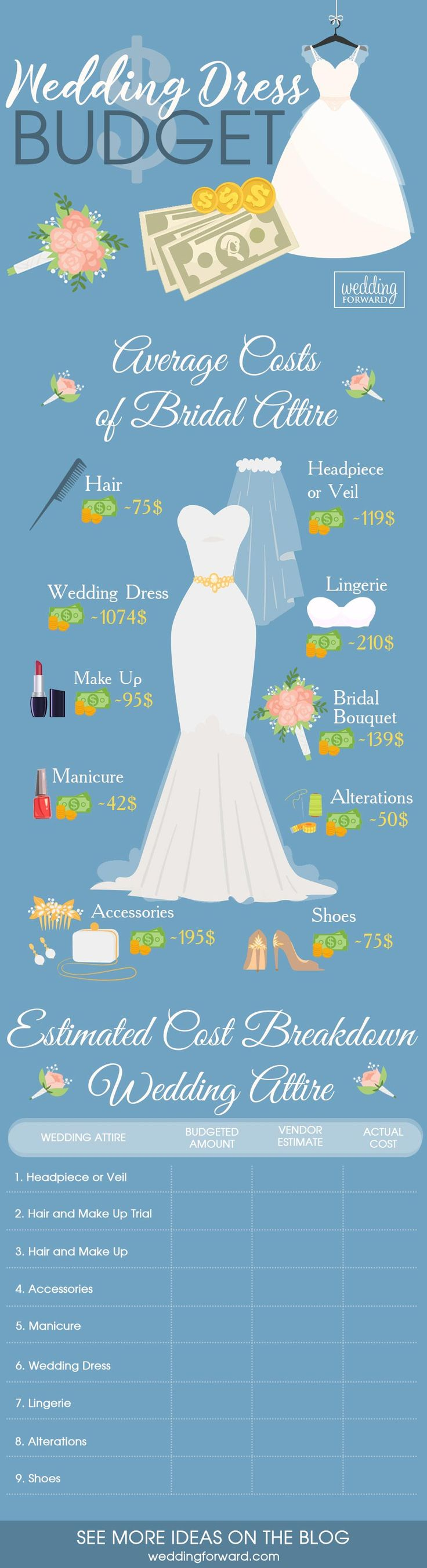 12 Wedding Dress Infographics To Make Your Shopping Easier ❤️ The most useful wedding dress infographics that will help you to make the right choice. We help you to create wedding dress budget! See more: http://www.weddingforward.com/wedding-dress-infographics/ #wedding #dresses #infographics