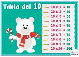 tabla del 10 con un dibujo de un oso polar para niños