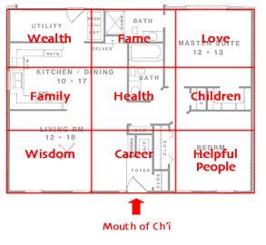 feng shui bedroom layout on pinterest feng shui bedroom feng shui