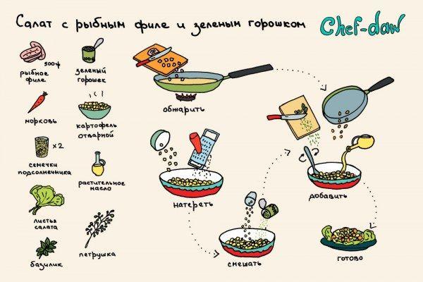 Рецепт салата с картинками рисунок