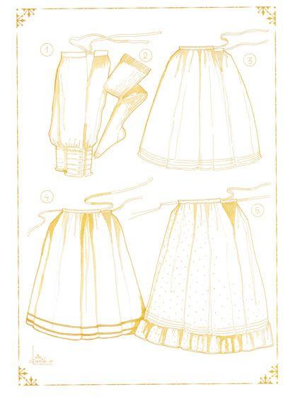 Detalle de las faldas de la vestimenta de campesina de tenerife en el siglo XIX