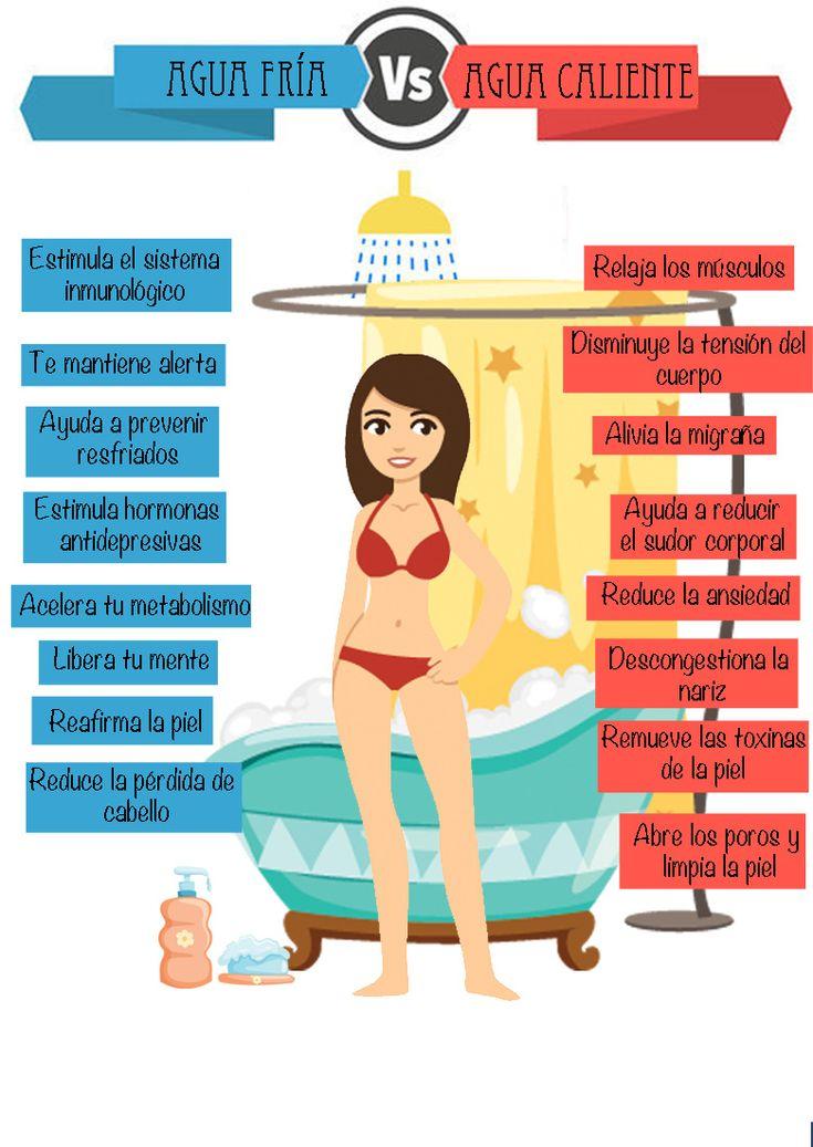 Beneficios de bañarte con agua fría o caliente