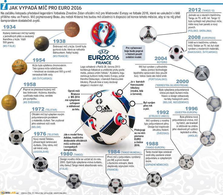 Míč pro Euro 2O16 / Euro ball 2016
