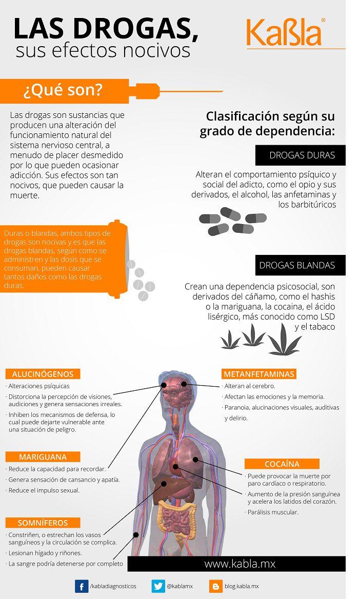 Efectos de las Drogas http://www.clinicaser.info/1547/la-importancia-de-las-fases-de-las-adicciones-aprende-a-identificarlas/