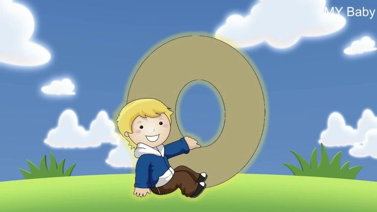 ABC Song | ABCD Alphabet Songs | ABC Songs for Children - اغنية الحروف ا...