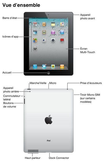 Pour enregistrer un print screen sur iPad 2, il faut utiliser l'équivalent de la touche impression écran sur PC : appuyez simultanément pendant un court instant sur les boutons accueil et marche/arrêt. Un son de déclencheur est émis, l'écran devient blanc et l'image est sauvegardée dans...