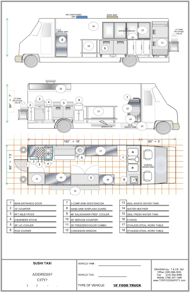 FT-plan - Food Trucks For Sale | Used Food Trucks