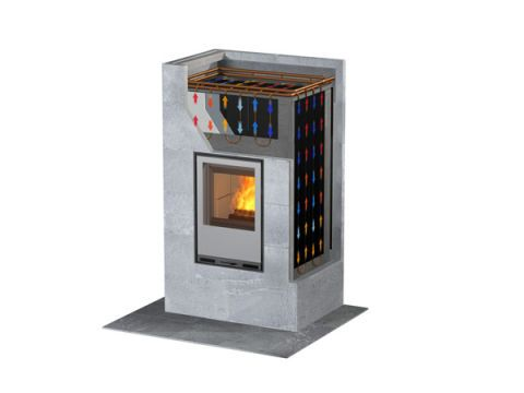 17 Best Ideas About Most Efficient Wood Stove On Pinterest