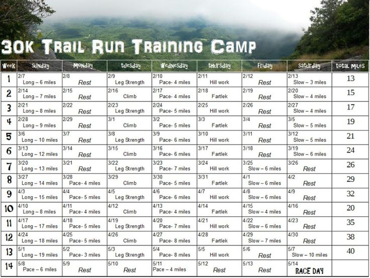 30K trail run training plan