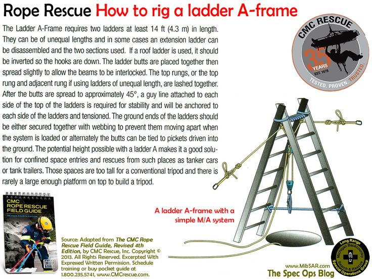 33 best confined space rescue images on pinterest for A frame ladder safety tips
