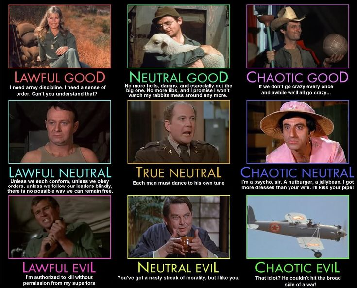 Yup, although Klinger is just about borderline NG. M*A*S*H Alignment Chart