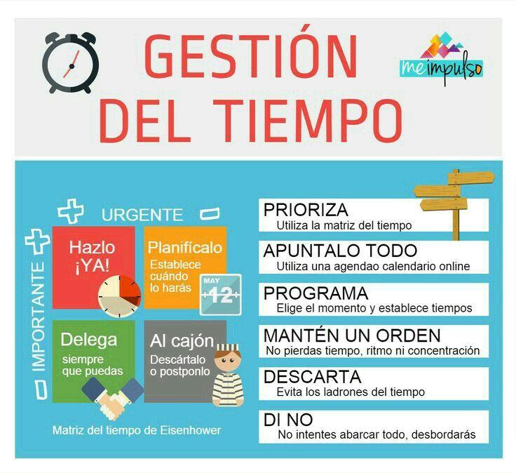 #lecciones de vida, Tiempo infographic