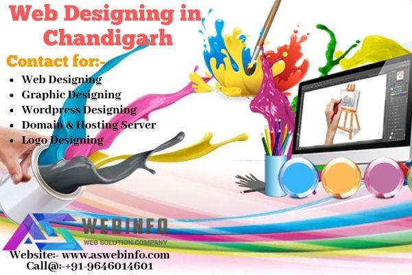 Web Designing In Chandigarh Mohali Web Design Making Your Own Website Website Design